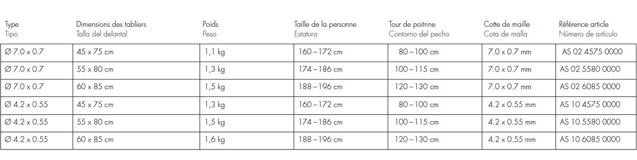 Niroflex Delantales